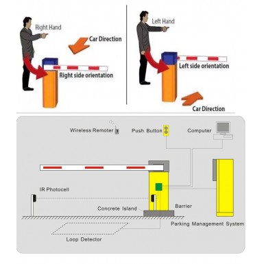 Highway Toll Station Automatic Gate